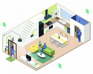 Detektoren für das Smart Home