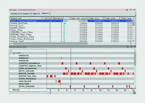 Laufzeitanalyse von Multicore-Applikationen mittels Auswertung des Call-Graphen und Visualisierung des Programmablaufs (Bild: pls Programmierbare Logik & Systeme GmbH)