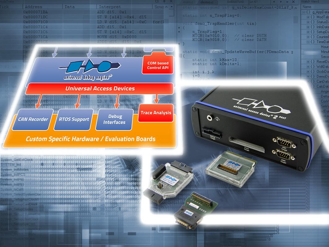 UDE vereinfacht Multicore Debugging und Systemanalyse