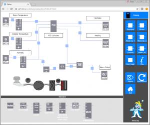 Die drei Ebenen der Programmierung in der Automation (Bild: iniNet Solutions GmbH)