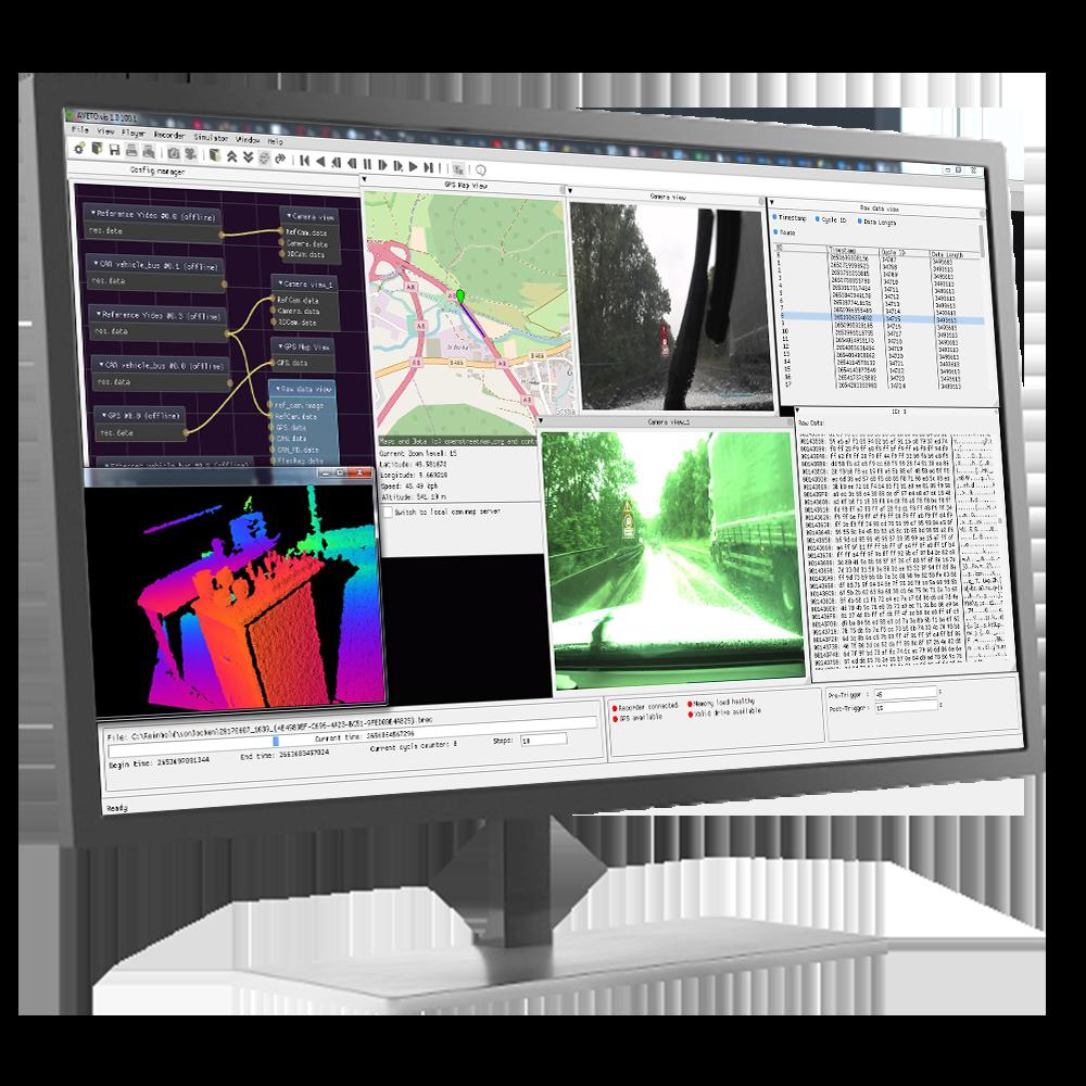 Visualisierungsframework mit vielfältigen Konfigurationsmöglichkeiten