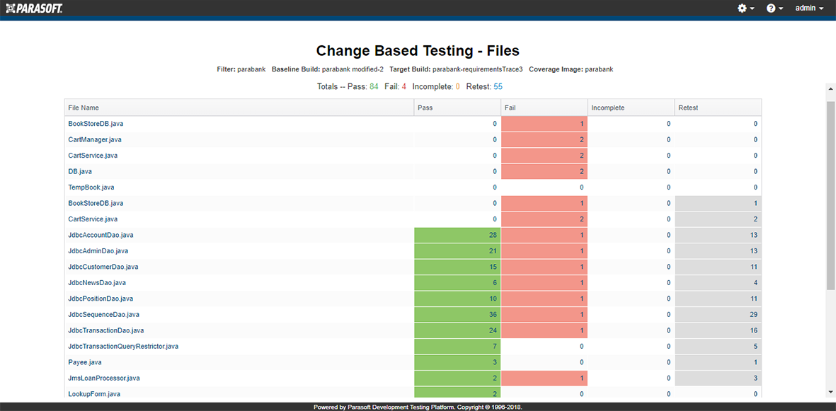 Change-Based-Testing