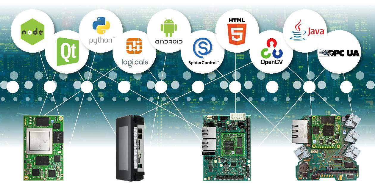 Application-Ready Solutions und i.MX 8 SOMs