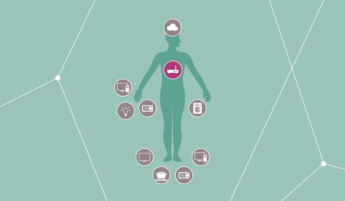 Immunsystem für das IoT