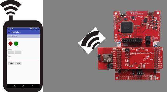 Zertifiziertes Modul stattet MCUs mit Bluetooth Low Energy aus