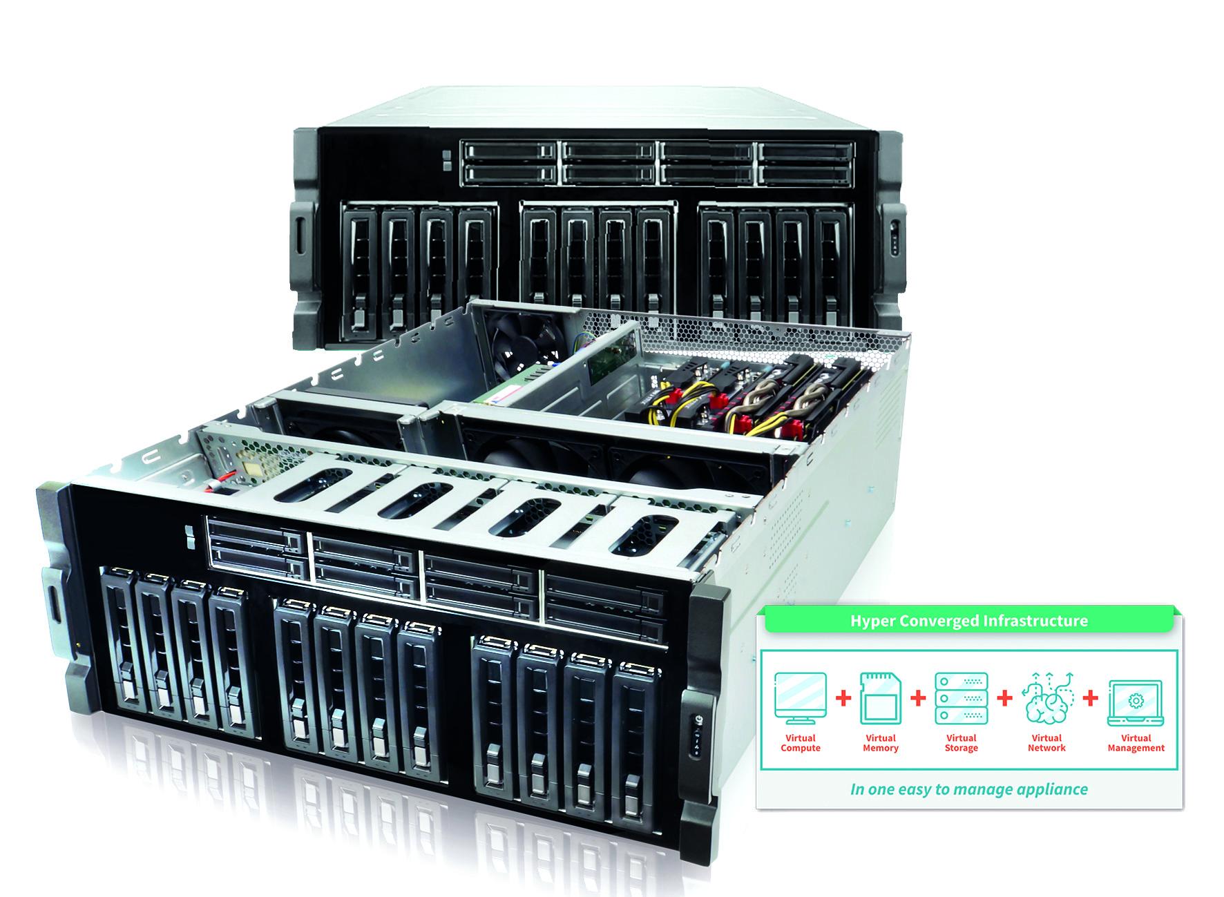 KI-Training-Serversystem