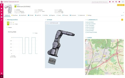 Mitsubishi und Contact Software kooperieren im IIoT