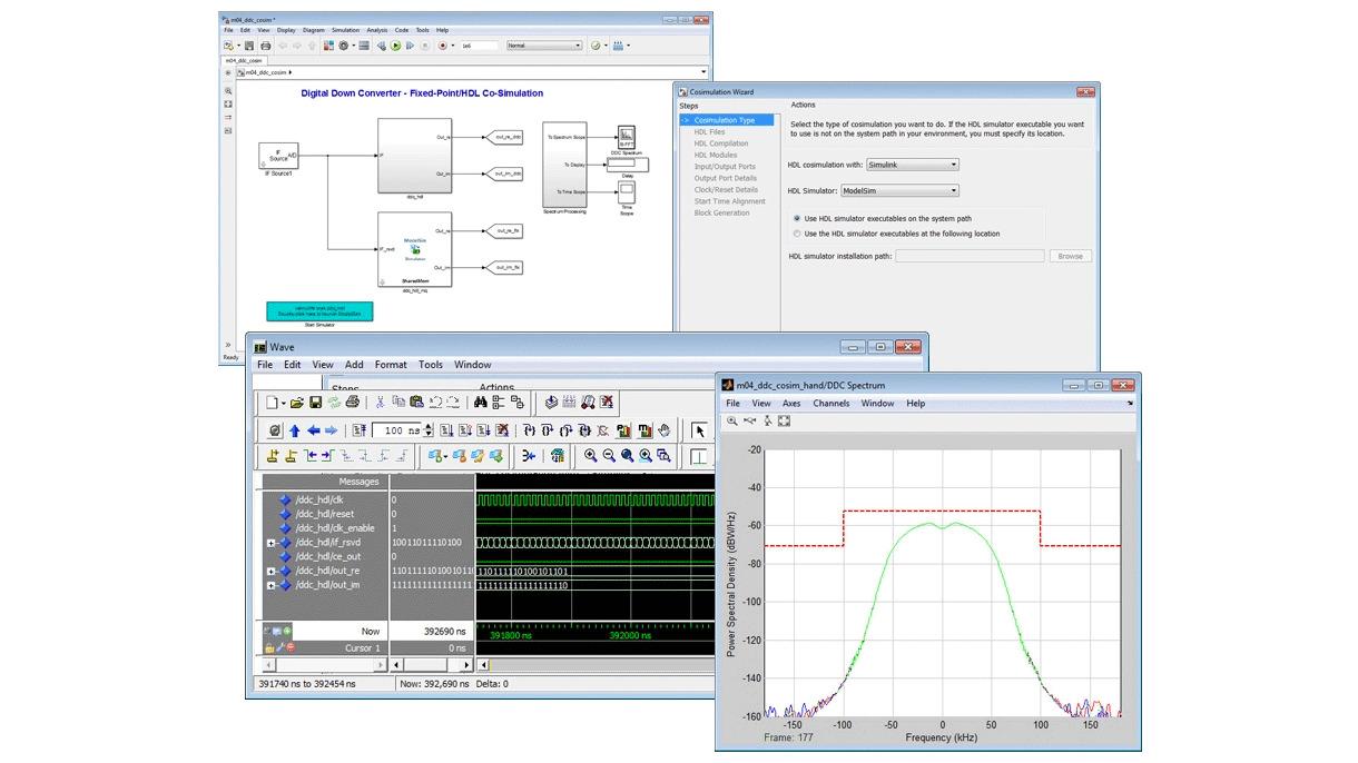 Beschleunigte FPGA- und Asic-Verifikation