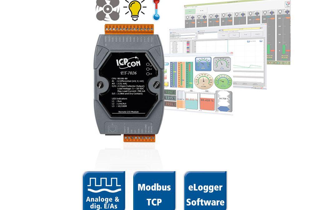 Universelle Ethernet-I/O-Module