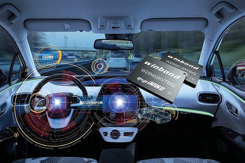 Atlantik Elektronik präsentiert neue Flash Speicher von Winbond