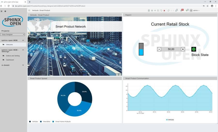 Das Manager Decision Board von sphinx open online on plusserver richtet sich speziell an Entscheider, die optimal aufbereitete Echtzeit-Daten für rasche Reaktionen benötigen.