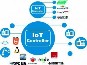 Mit der X-Plattform sollen Anwender in der Lage sein, mit praxiserprobter Technik, den Schritt von Industrie 3.0 zu Industrie 4.0 zu gehen. (Bild: Exor Deutschland GmbH)
