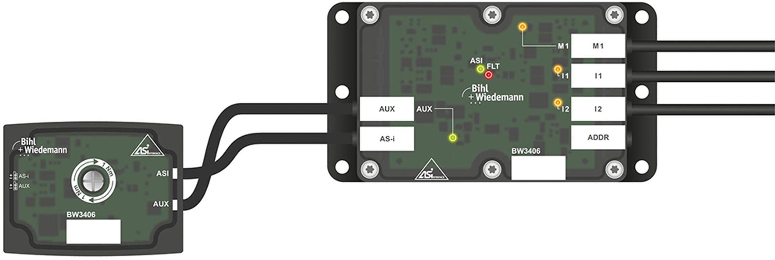 Motormodul für Frequenzumrichter