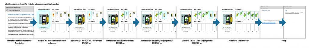 Einfache Adressierung mit dem Inbetriebnahme-Assistenten von ASIMON360 (Bild: Bihl+Wiedemann GmbH)