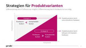 (Bild: Gemalto GmbH)