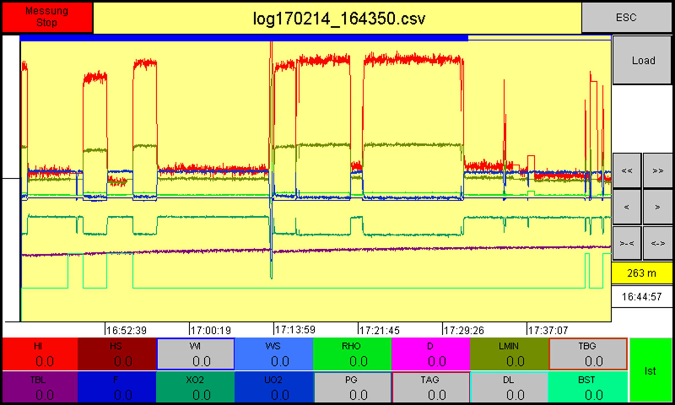 SPS-Effizienz mit Sabo PLM 800