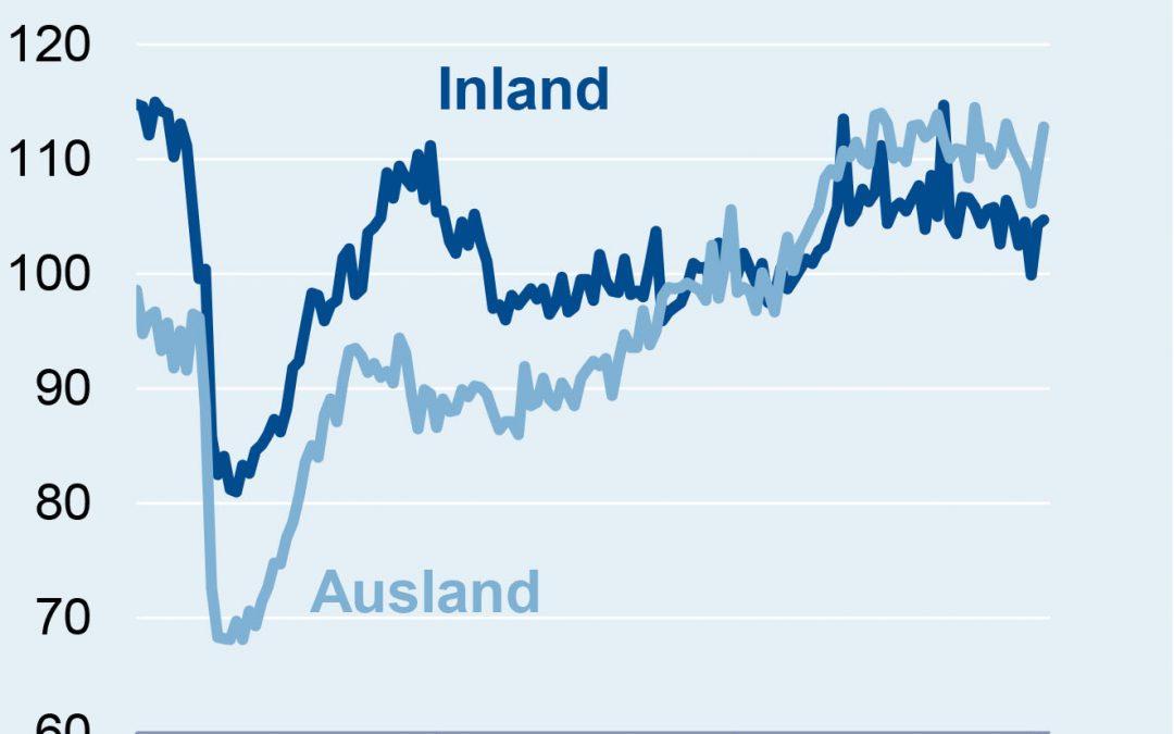 Umsatz in der deutschen Elektroindustrie im Februar