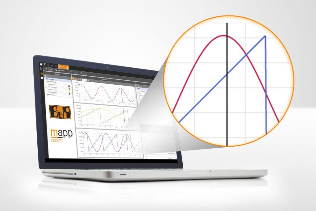 mapp Cockpit von B&R basiert auf Standard-Technologien und lässt sich einfach in jede Applikation einbinden