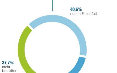 Deutsche Industrie startet nach der Krise durch