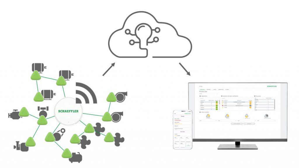 Das Mesh-Netzwerk von Optime ist unabhängig von der bestehenden IT-Infrastruktur des Nutzers.