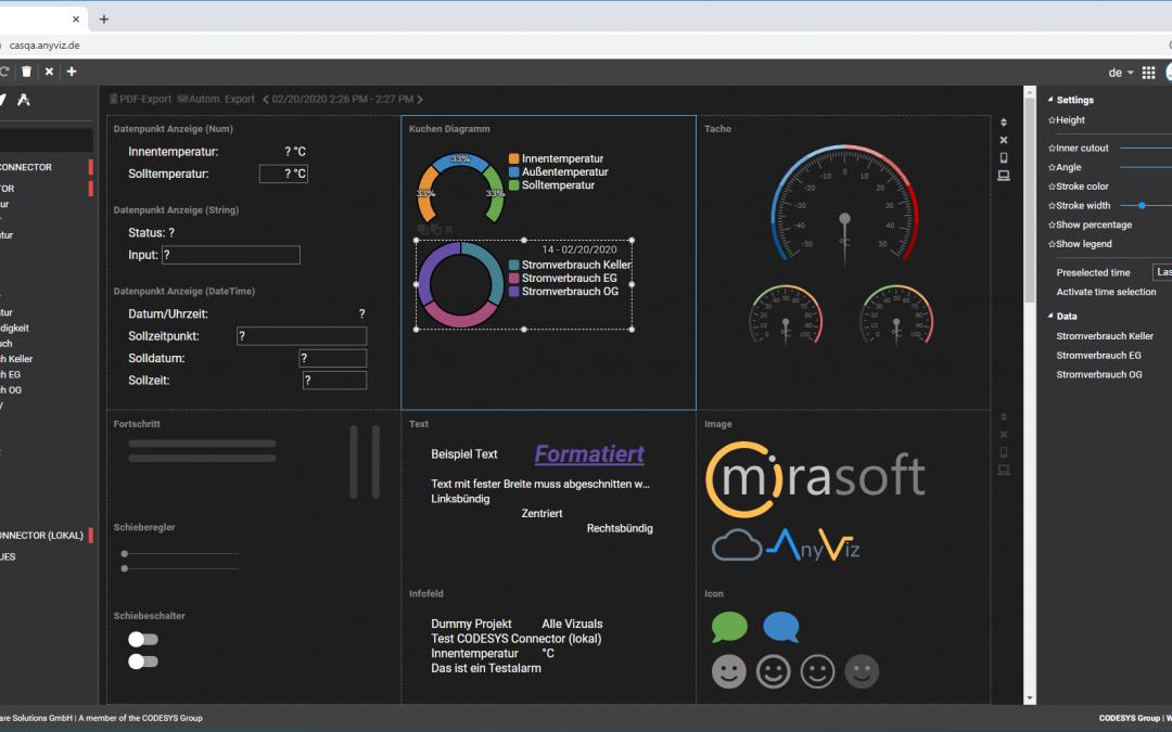 Codesys-Tool für Datenerfassung und -analyse