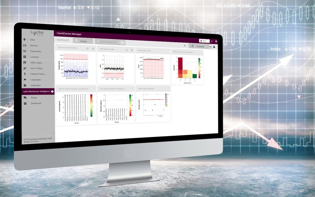 Analyse-Tool für Voice-Logistik