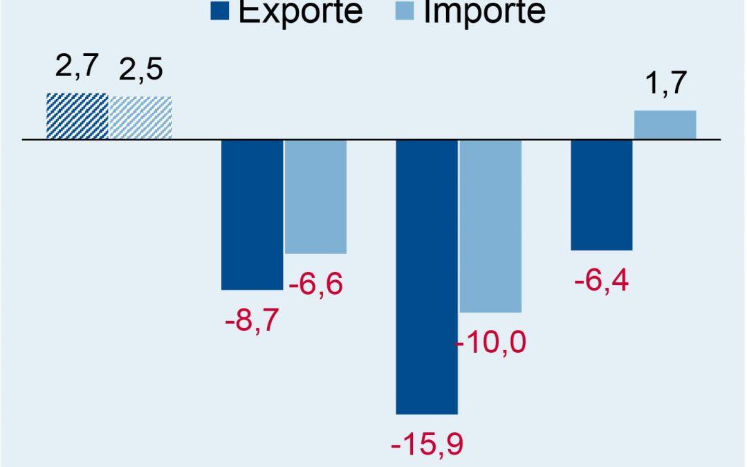 Exporte der deutschen Elektroindustrie im Juni