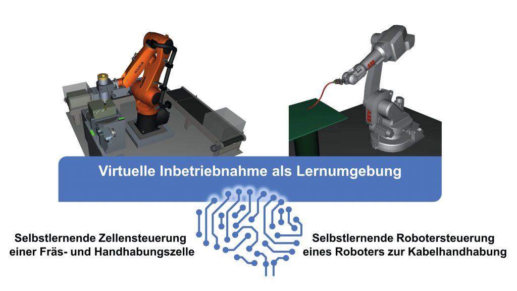 Die Simulationsmodelle der virtuellen Inbetriebnahme sind eine geeignete Lernumgebung für verschiedene Anwendungsfälle der Produktionstechnik.