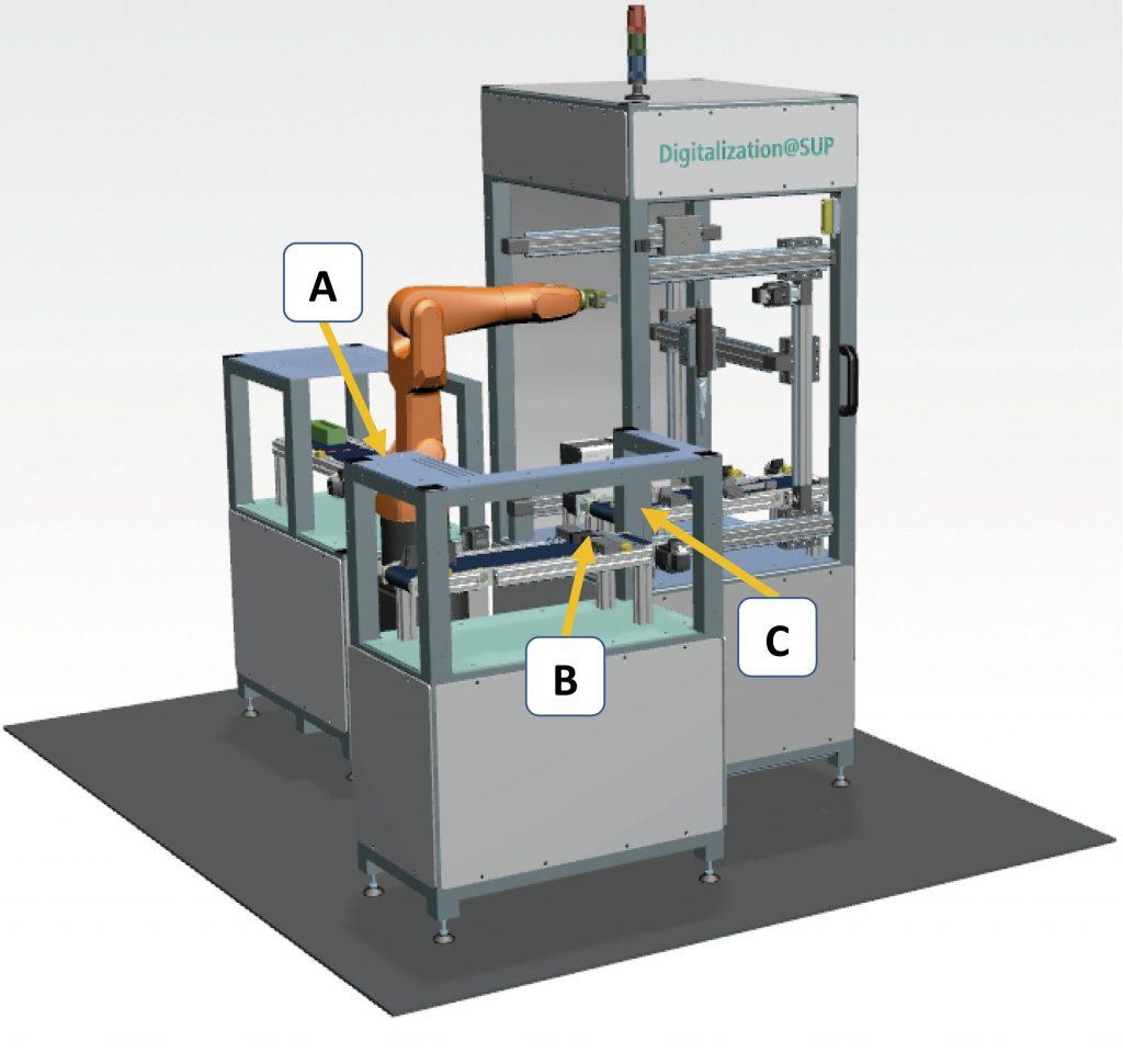 Modell des Montagevorgangs anhand einer simulierten Montagestation