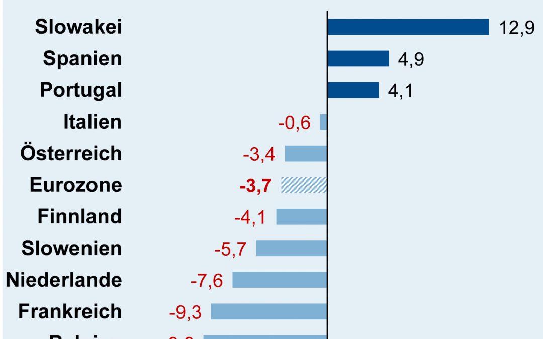 Deutsche Elektroexporte in die Eurozone im August