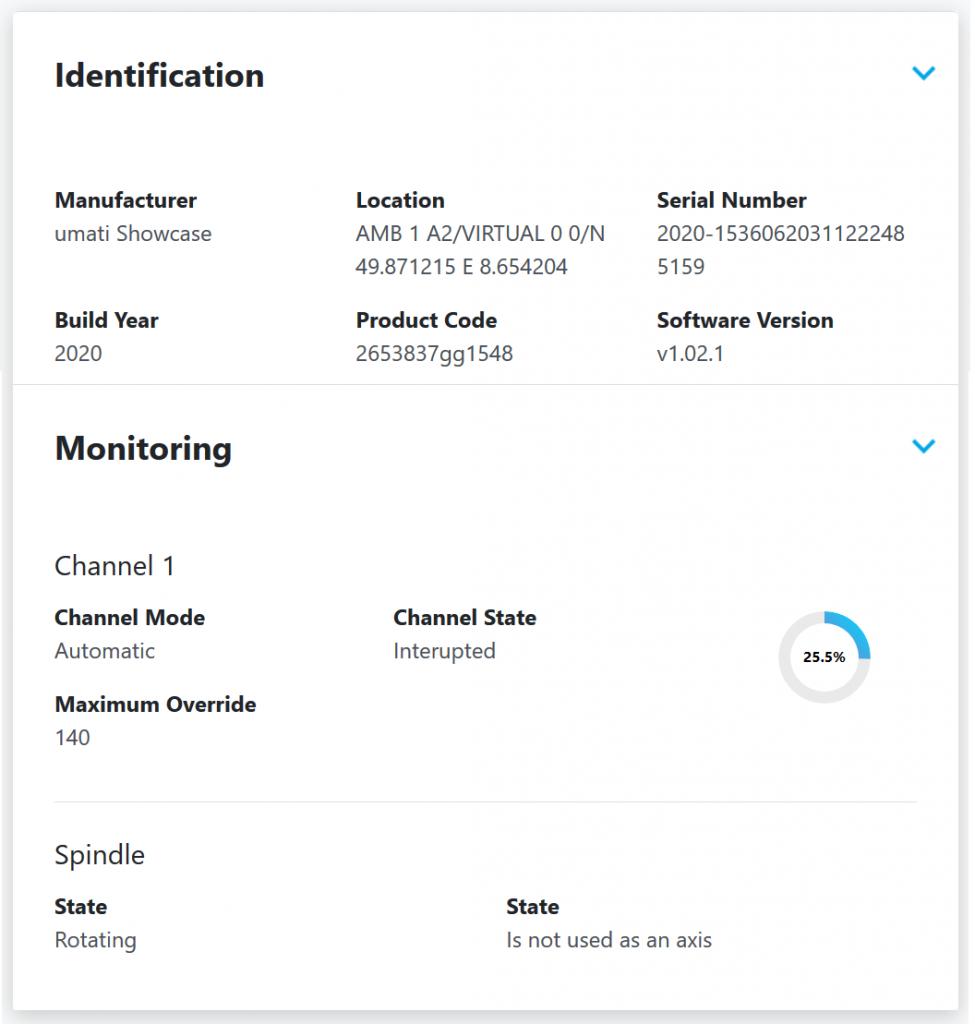 Informationen zu Identifikation und Monitoring, dargestellt auf dem Umati-Dashboard.