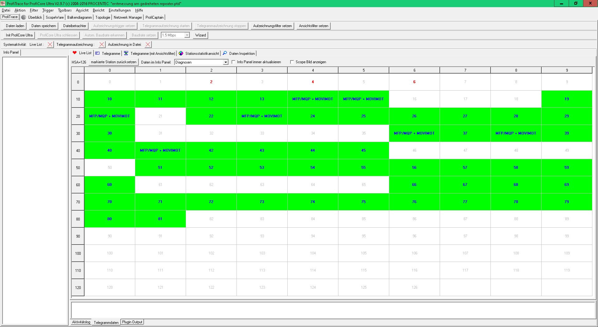 Blitzanalyse bei Paletten-Fördertechnik