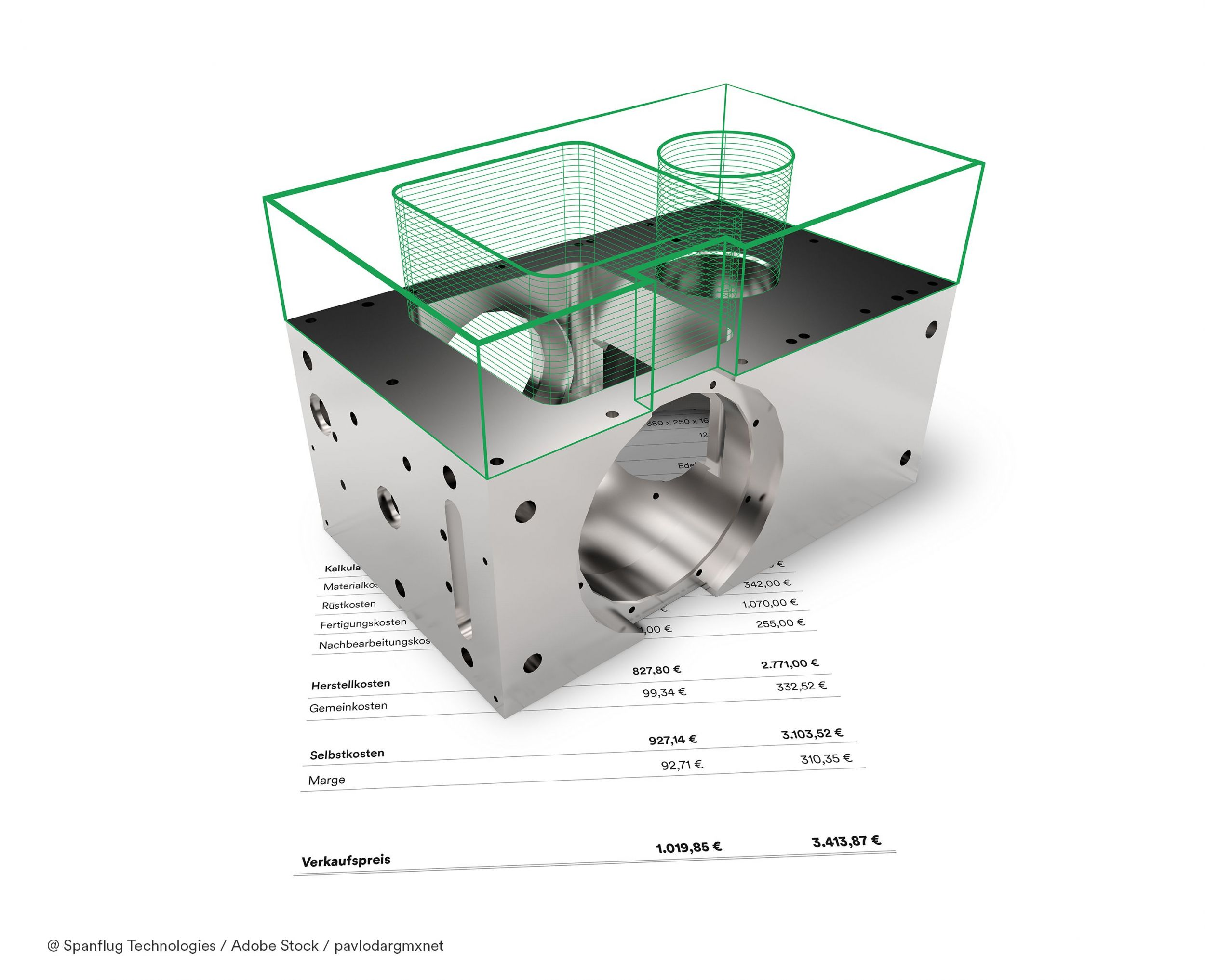 Kalkulationslösung für CNC-Fertiger