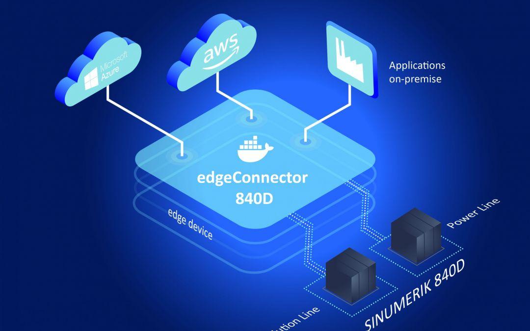 Sinumerik 840D-SPSen in die Edge-Anwendung integriert