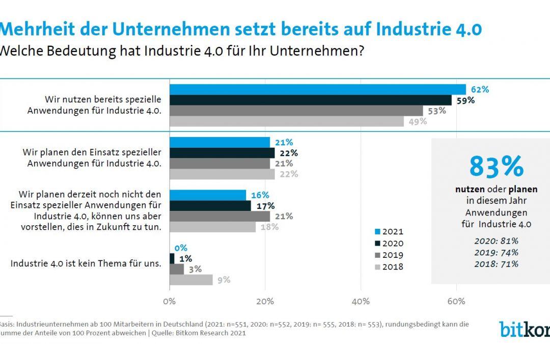 Industrie 4.0 beschäftigt jeden Produzenten