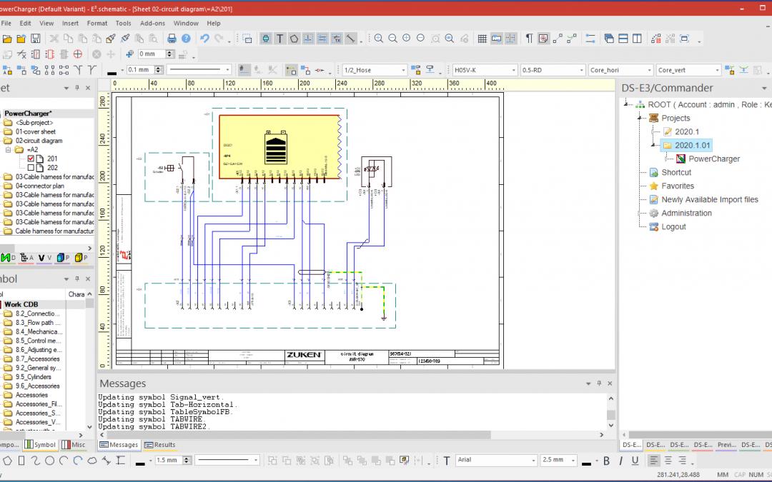 Vorkonfigurierte Lösung für Elektro- und Fluid-Projekte