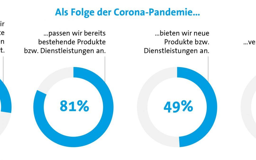 Veränderte Marktbedingungen durch Corona-Pandemie
