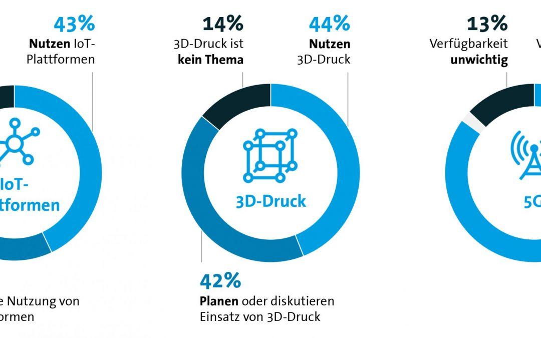 Bedeutung von IoT, 3D-Druck und 5G für das eigene Unternehmen