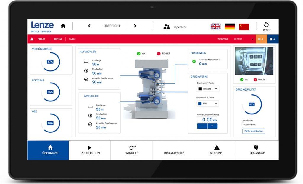 Die Visualisierung im Responsive-Design ermöglicht den flexiblen Einsatz mobiler Endgeräte wie Tablets oder Smartphones, die zunehmend Verwendung im Maschinenbau finden.