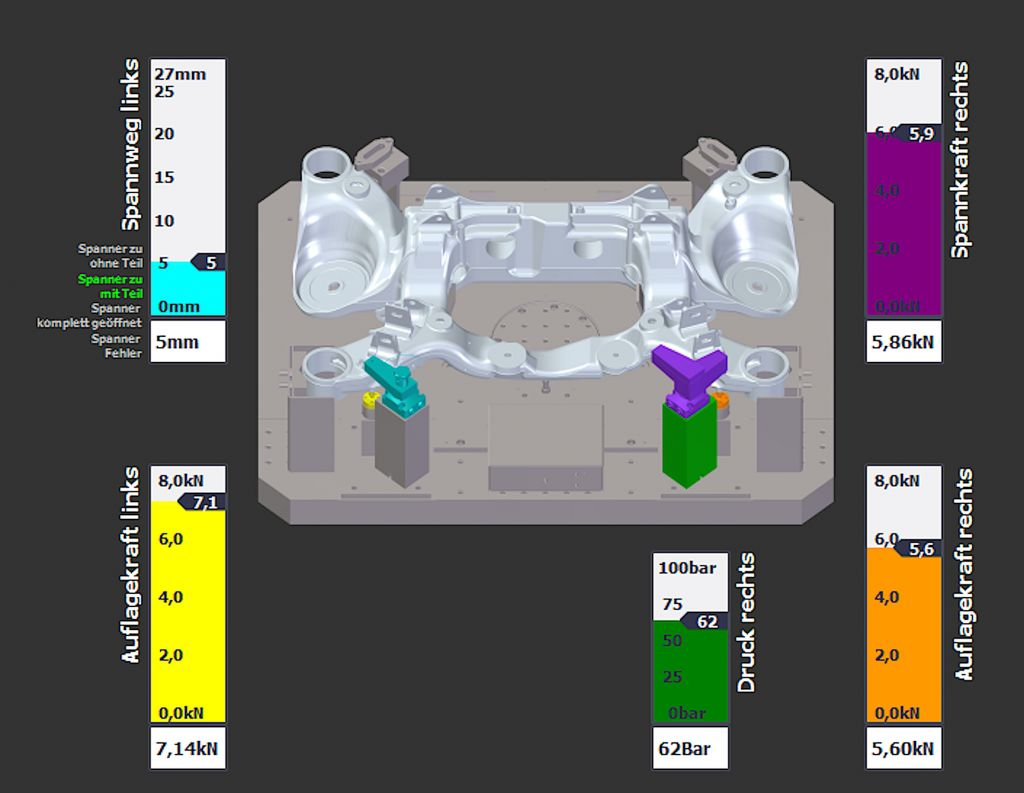 Das Display zeigt an: Alle Ist-Daten stimmen mit den Soll-Werten überein - die Zerspanung kann beginnen.