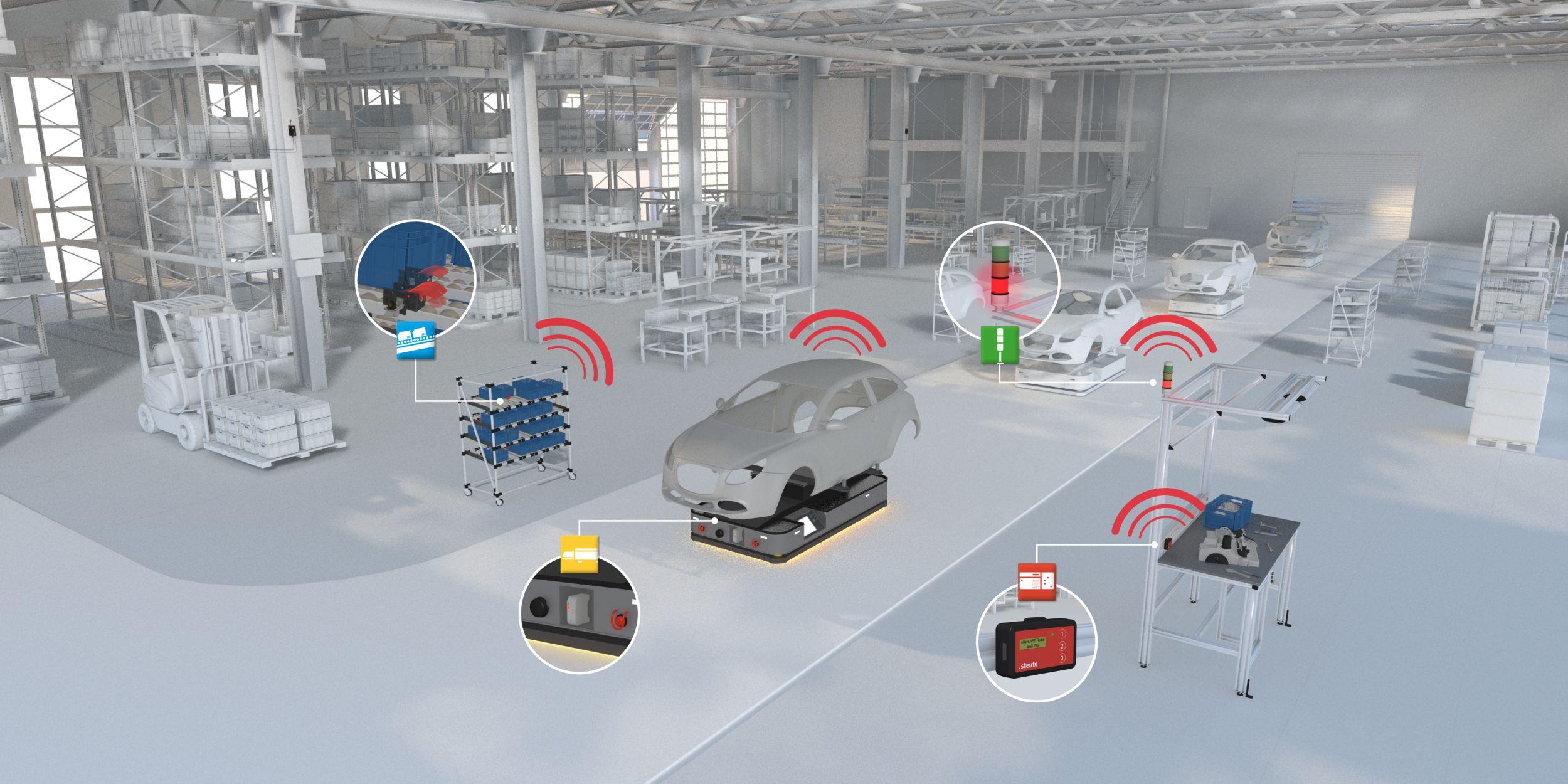 Digitalisierung für die Montagetechnik