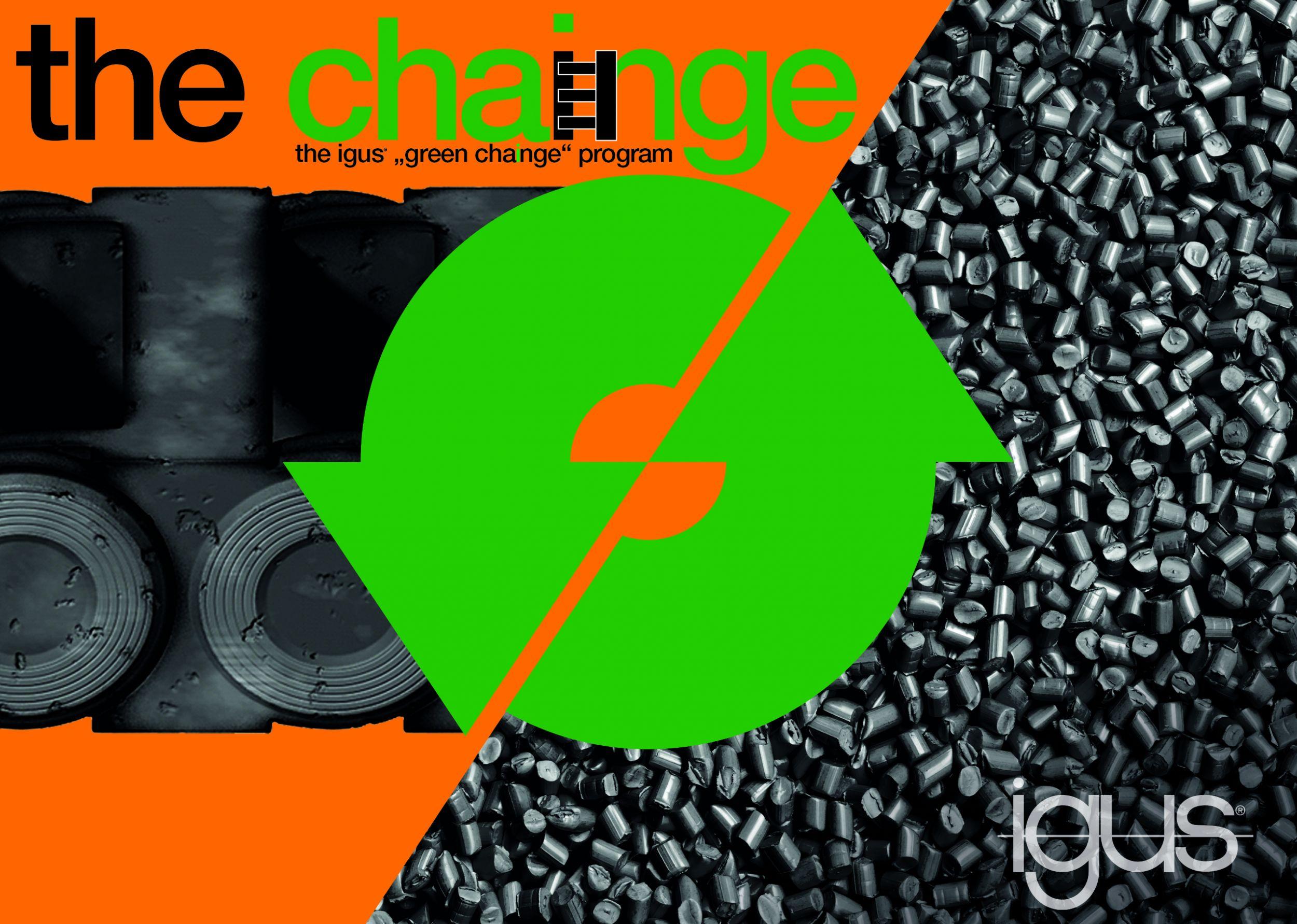 Energieketten nachhaltig wiederverwerten